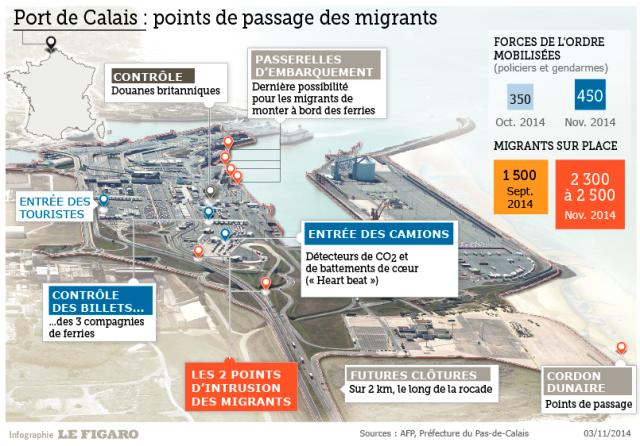 201445_calais_migrants