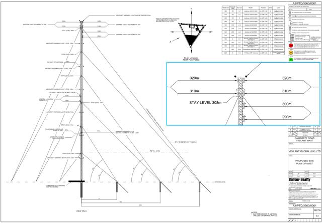 Mast-Elevation